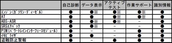 news_isuzu_20130603_01