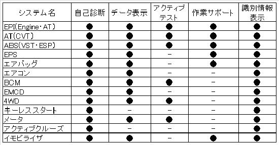 news_suzuki_20130418_1