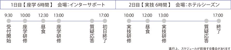 研修会スケジュール