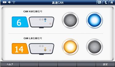 G-scan2 特徴